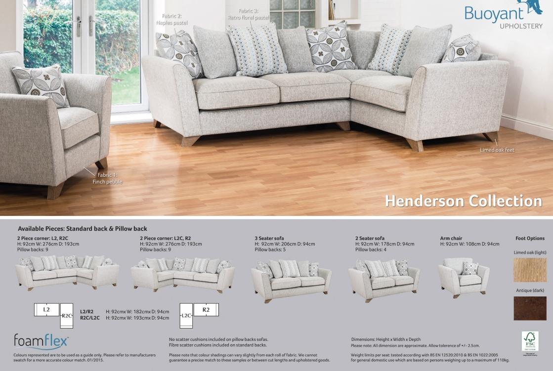 100 Standard Sofa Depth Couch Dimensions